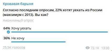 Опрос Ксении Собчак об эмиграции из России